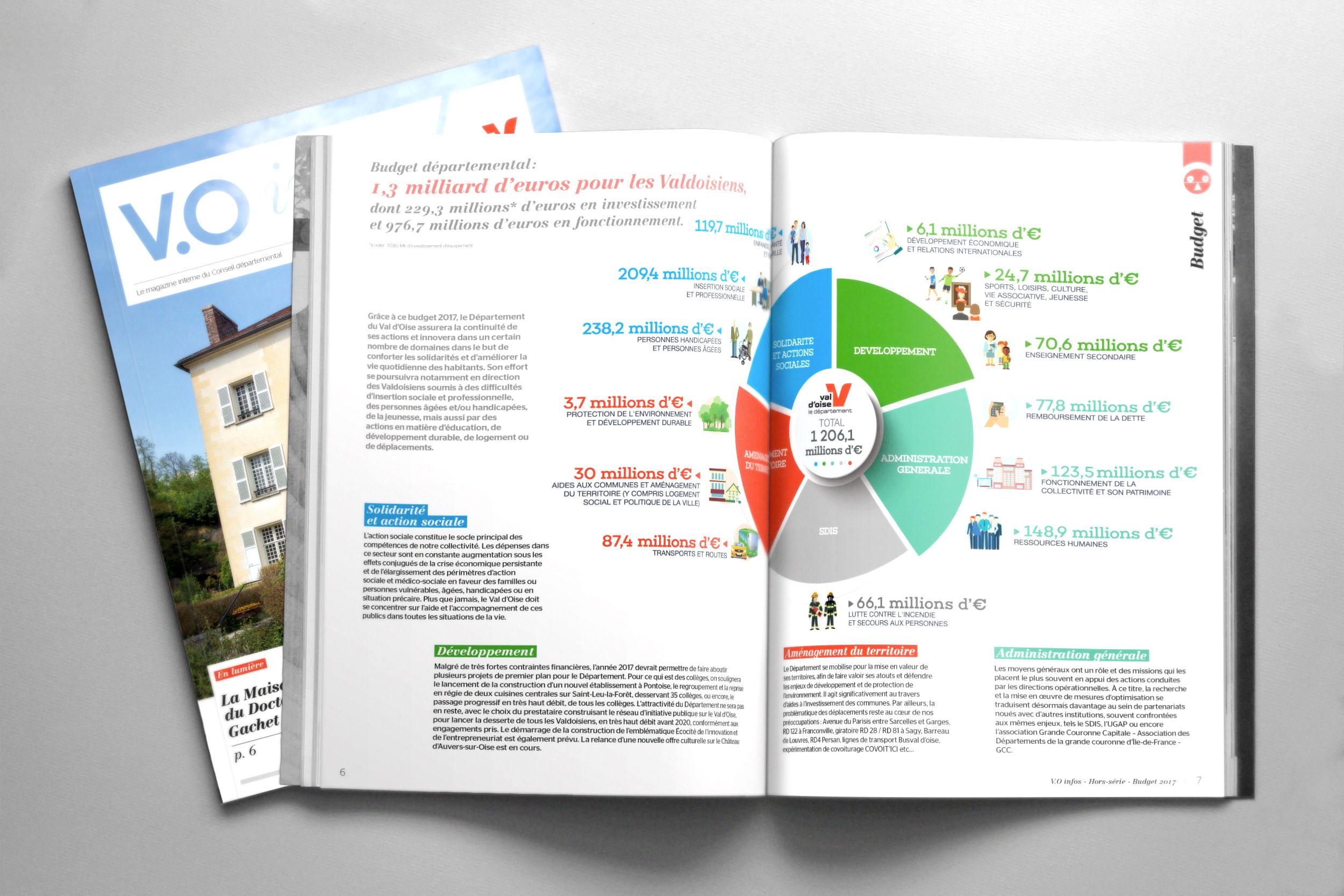 Magazine internet «V.O infos»